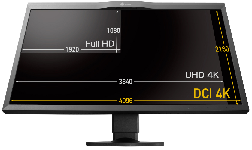 CG318-4K-screen-size1